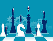 Business management  and planning. Chess challenge and competitive