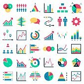 Business data charts. Financial marketing diagrams, graphical schemes analytic report, statistical graphs, info presentation collection. structure progress and process vector set