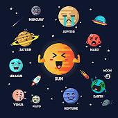 Solar system planets character emoji set
