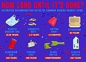 Top debris items found in the ocean infographics
