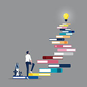 Knowledge is ladder to success-Self development and training