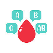 Vector drops of red blood. Blood donation Helping ideas with a blood test.