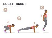 African American Girl Doing Squat Thrust Exercise Home Workout Guidance