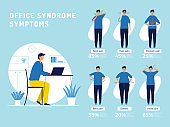 Office syndrome. Stressed workers people with healthy problems headache neck and back destroyed recent vector people