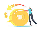 Customers Satisfaction with Product Cost and Worth. Shopping Offer for Buyers. Price and Quality Balance Concept
