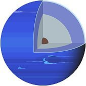 Neptune blue planet with core sphere cutaway vector
