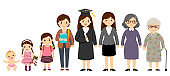 Vector illustration cartoon of a woman in different ages from baby to elderly. Generation of people and stages of growing up.