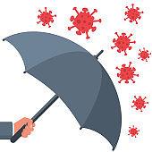 Protecting coronavirus concept vector flat