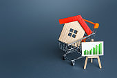 House in a shopping cart and easel with a positive trend. Recovery of the real estate market, growth in prices and demand for housing. Profitable investment. Rise in the cost of building a new house