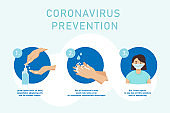 MERS-Cov - middle East respiratory syndrome coronavirus , Novel coronavirus 2019-nCoV , Infected man sneezing into a handkerchief with banner in hand. Concept - Let's stop coronavirus
