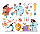 Doctor character making injection to patient. Vaccination and laboratory researching stop epidemic pandemic isolated set. Vector flat modern style design illustration