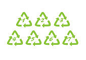 Vector set bundle of green hand drawn doodle sketch eco recycle types of plastic