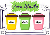 Garbage sorting. Different color recycle bins with glass, plastic and paper. Zero waste concept