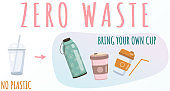 Zero waste concept. Bring your own reusable cup. Using natural organic sustainable materials