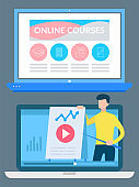 Online Courses Education in Internet on Computer