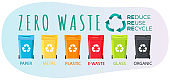 Garbage containers refuse sorting. Waste recycling colored icon with lettering. Zero waste lifestyle