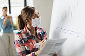 Young businesswoman with face mask drawing a chart on whiteboard in the office