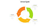 Cyclic round chart with 3 colorful arrows. Concept of three stages of project development cycle. Modern flat infographic design template. Simple vector illustration for presentation, banner, report.