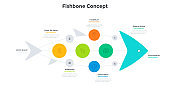 Fishbone chart with seven connected elements. Concept of 7 stages of fishery business development process. Simple infographic design template. Modern vector illustration for presentation.