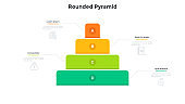 Pyramidal chart with four colorful layers. Concept of 4 levels of startup company growth and progress. Minimal infographic design template. Modern flat vector illustration for presentation, banner.
