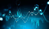 Virtual stock market lines and financial charts over dark background. Digital screen. Concept of finance advisory and international consulting. Huds, numbers and line graphs