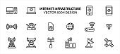 Simple Set of internet infrastructure Related lineal style Vector icon user interface graphic design. Contains such Icons as computer desktop, laptop, mobile phone, router, modem, transmitter tower