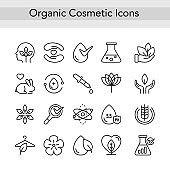 Organic eco beauty cosmetics thin black line icons, outline logo cosmetology collection