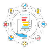 internet marketing mobile connection