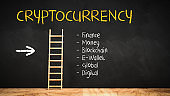 ladder leaning against a chalkoard with message CRYPTOCURRENCY and a list of several aspects of this topic - 3d illustration