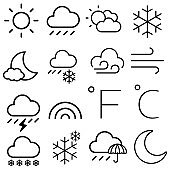 Weather icon vector set. Contains symbols of the sun, clouds, snowflakes, wind, rainbow, moon and much more.