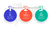 three options circle infographic template design