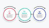 modern three steps circular infographic template
