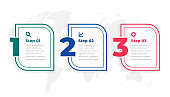 three steps modern timeline infographic template