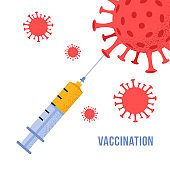 Vector illustration of coronavirus destroyed by injection of medical syringe. Concept of vaccination covid-19 isolated on white background. Victory over pandemic