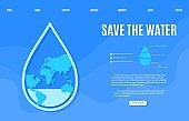 Web page Save the Water banner design template in paper cut style. Outline drop is half empty with Earth map silhouette on blue background. 22 March World Water Day website vector concept.