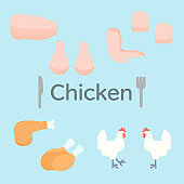 Clip art of simple and cute chicken