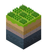 Layers Geological