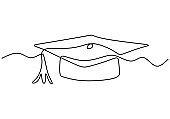 Continuous line drawing of graduation cap. Academical graduation hat equipment element icon template concept. Celebration ceremony master degree academy graduate sketch outline vector illustration