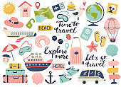 Travel and adventure tourism.