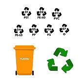 Orange garbage bin for plastic.