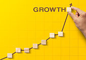 Wooden blocks arranged in an increasing graph with the word GROWTH on yellow background. Business growth, career growth or growth concept.