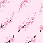 Seamless repeating pattern of peach flowers on a pink background