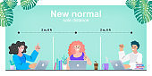 New normal is social distancing and wearing mask. Vector illustration of workstation.