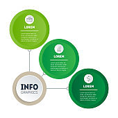 Green Business concept with three options, parts, steps or 3 processes. Timeline or infographics of development and growth of the business. Time line of 3 balls.