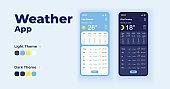Daily forecasts cartoon smartphone interface vector templates set