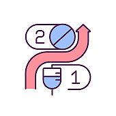 Treatment plan for corona virus RGB color icon