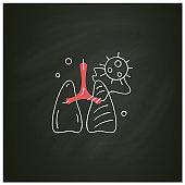 Covid pneumonia chalk icon