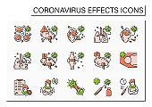 Corona virus effects color icon set