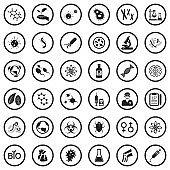 Biology Icons. Black Flat Design In Circle. Vector Illustration.