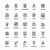 Outline Icon Set of School